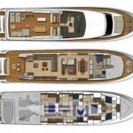 San Lorenzo SL 94 1 | Jacht makelaar | Shipcar Yachts