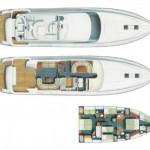 Princess 20 M 19 | Jacht makelaar | Shipcar Yachts