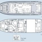 Sunseeker Manhattan 73 2 | Jacht makelaar | Shipcar Yachts