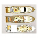 Dominator680 680 2 | Jacht makelaar | Shipcar Yachts