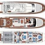 Ferretti  880 11 | Jacht makelaar | Shipcar Yachts