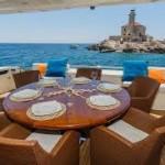 Ferretti  880 14 | Jacht makelaar | Shipcar Yachts