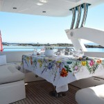 Sunseeker Manhattan 73 8 | Jacht makelaar | Shipcar Yachts