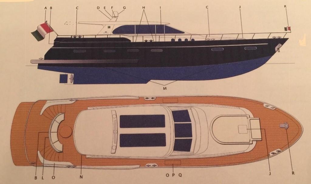Pacific Prestige 170 | Jacht makelaar | Shipcar Yachts
