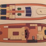 Pacific Prestige 170 22 | Jacht makelaar | Shipcar Yachts